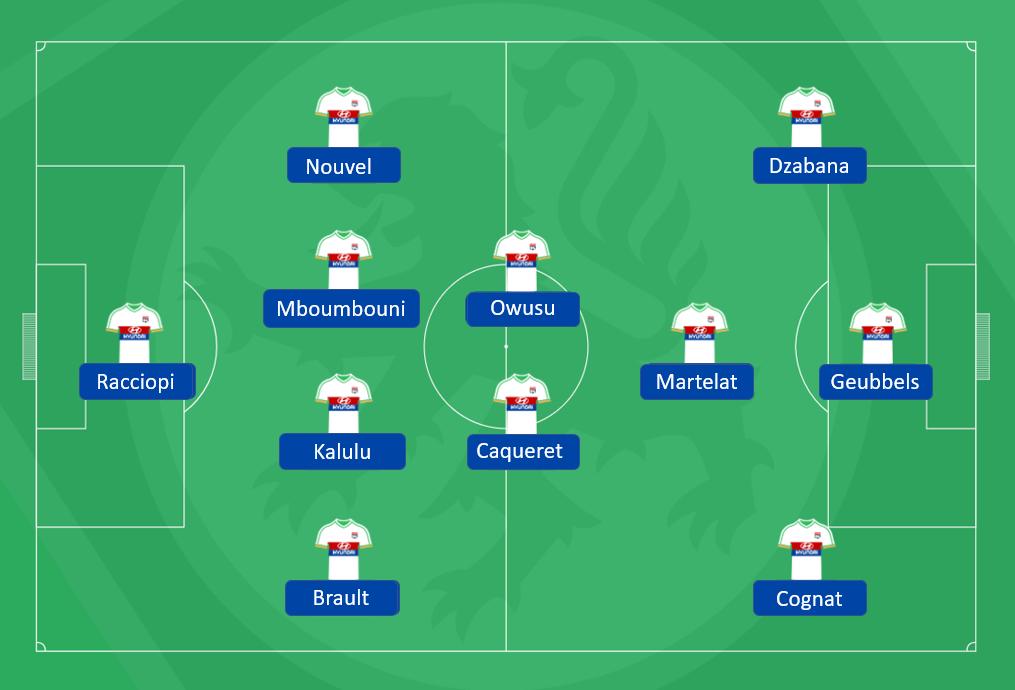 Composition issue du LIVE OL - FC Saint Louis Neuweg