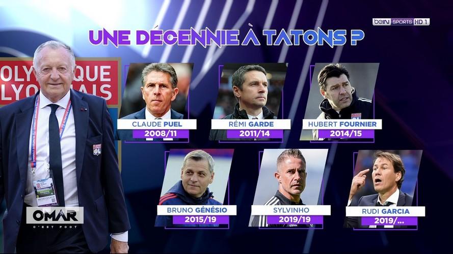 differents entraineurs OL depuis 2008