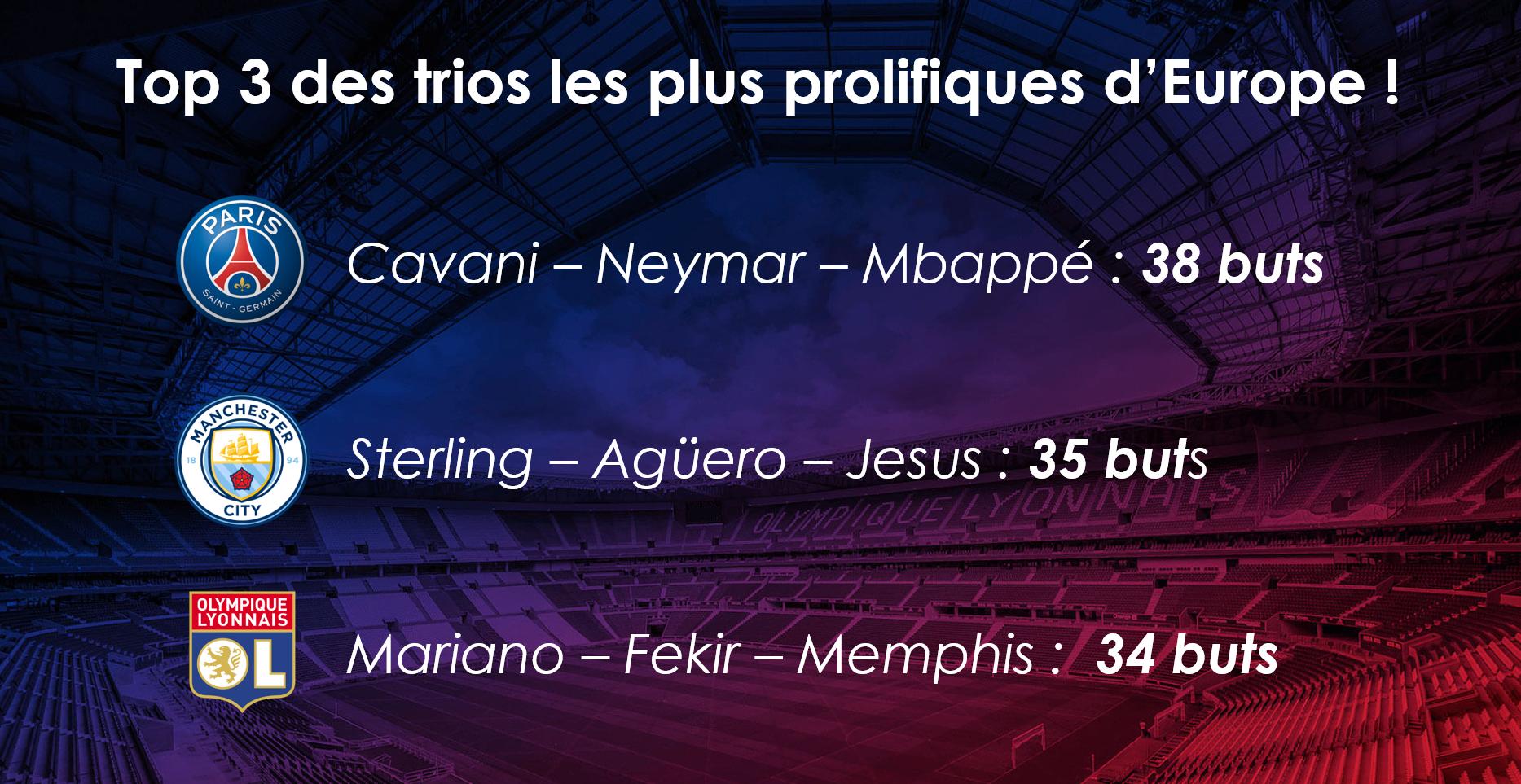 Top 3 des trios d'europe